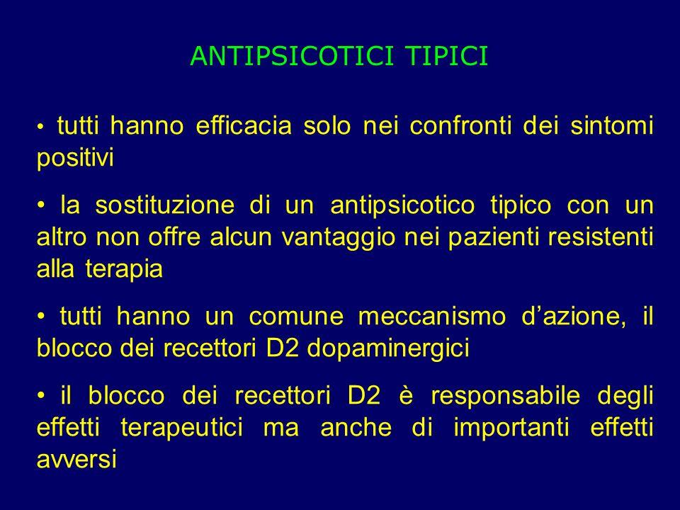 tutti hanno efficacia solo nei confronti dei sintomi positivi la sostituzione di un antipsicotico tipico con un altro non offre alcun vantaggio nei pa