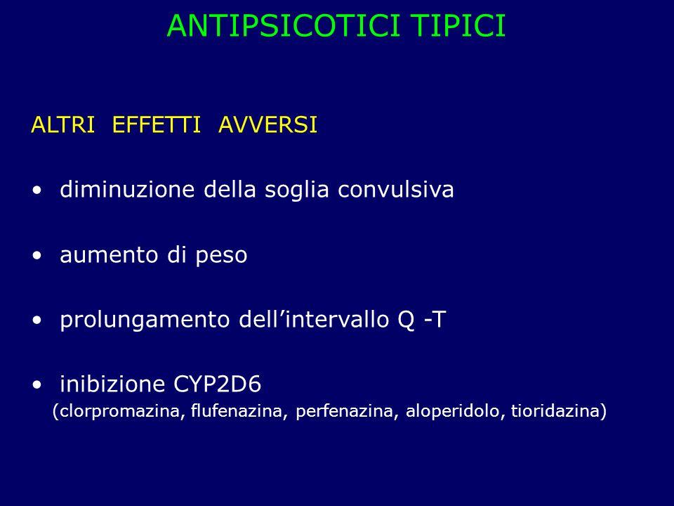 ALTRI EFFETTI AVVERSI diminuzione della soglia convulsiva aumento di peso prolungamento dellintervallo Q -T inibizione CYP2D6 (clorpromazina, flufenaz