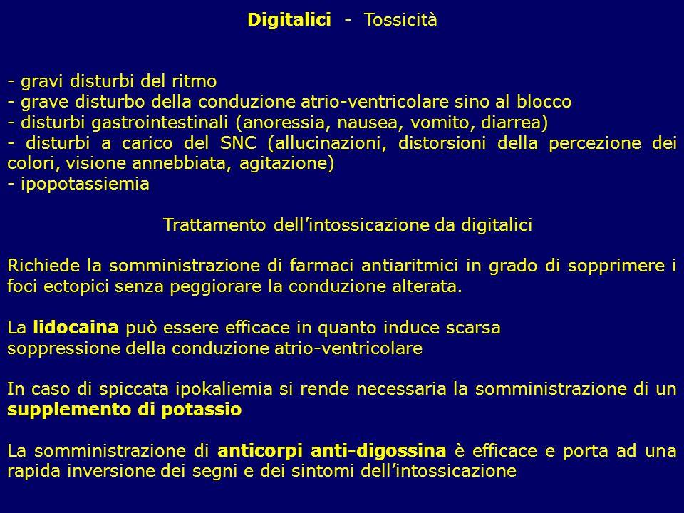 Digitalici - Tossicità - gravi disturbi del ritmo - grave disturbo della conduzione atrio-ventricolare sino al blocco - disturbi gastrointestinali (an