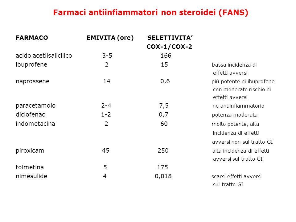 FARMACO EMIVITA (ore) SELETTIVITA COX-1/COX-2 acido acetilsalicilico 3-5 166 ibuprofene 2 15 bassa incidenza di effetti avversi naprossene 14 0,6 più
