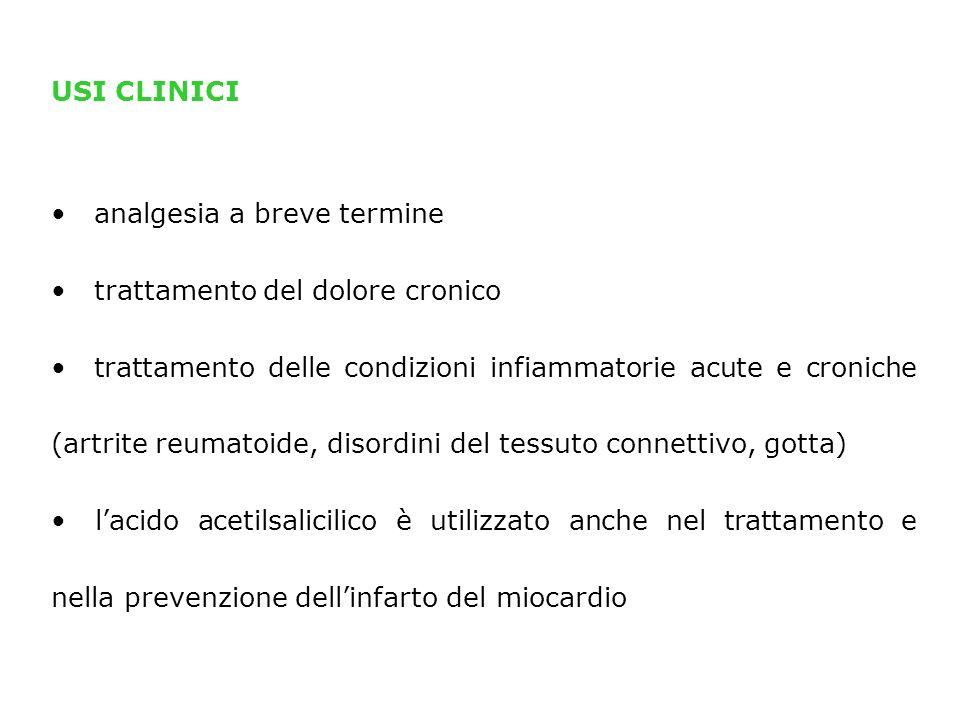 USI CLINICI analgesia a breve termine trattamento del dolore cronico trattamento delle condizioni infiammatorie acute e croniche (artrite reumatoide,