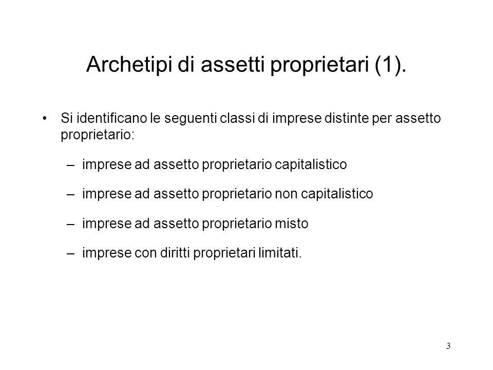 4 Archetipi di assetti proprietari (2).