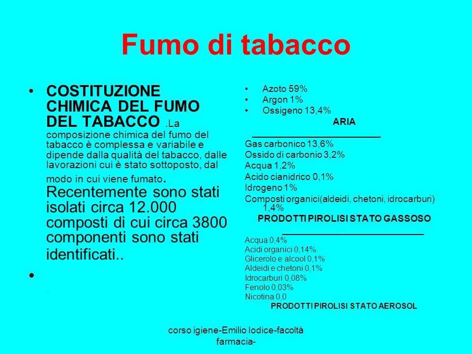 corso igiene-Emilio Iodice-facoltà farmacia- Fumo di tabacco COSTITUZIONE CHIMICA DEL FUMO DEL TABACCO.La composizione chimica del fumo del tabacco è
