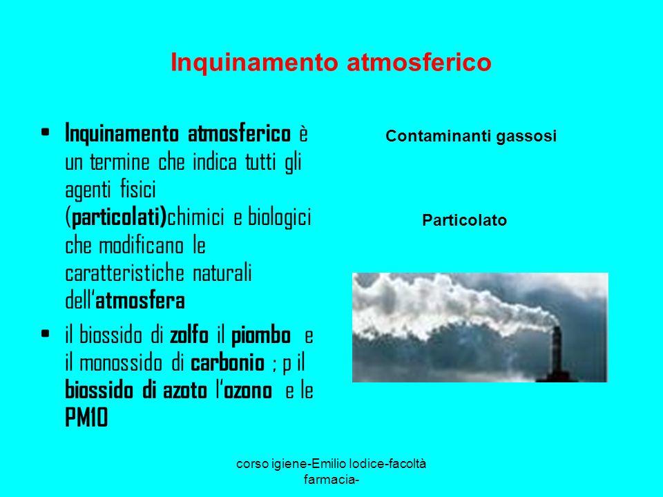corso igiene-Emilio Iodice-facoltà farmacia- Inquinamento atmosferico Inquinamento atmosferico è un termine che indica tutti gli agenti fisici ( parti