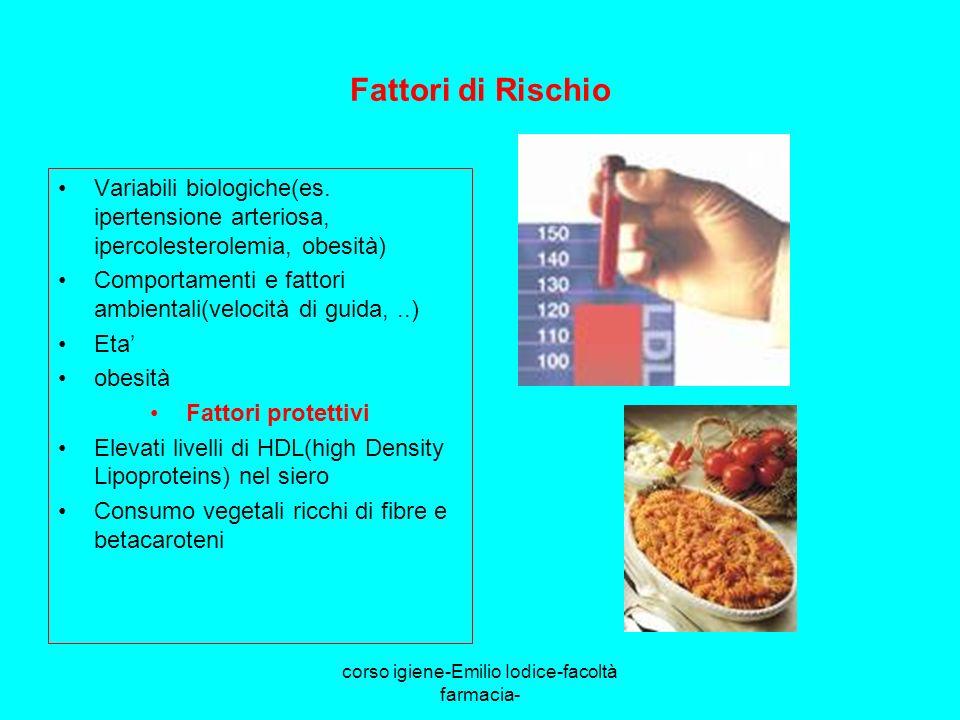 corso igiene-Emilio Iodice-facoltà farmacia- Fattori di Rischio Variabili biologiche(es. ipertensione arteriosa, ipercolesterolemia, obesità) Comporta