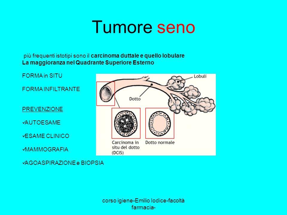 corso igiene-Emilio Iodice-facoltà farmacia- Tumore seno più frequenti istotipi sono il carcinoma duttale e quello lobulare La maggioranza nel Quadran
