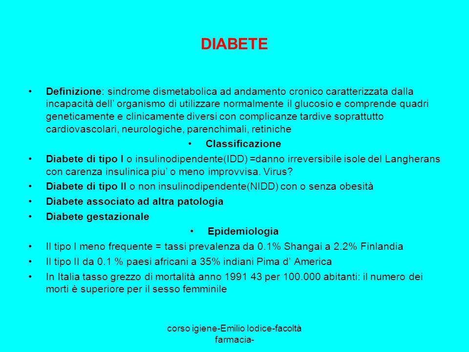 corso igiene-Emilio Iodice-facoltà farmacia- DIABETE Definizione: sindrome dismetabolica ad andamento cronico caratterizzata dalla incapacità dell org