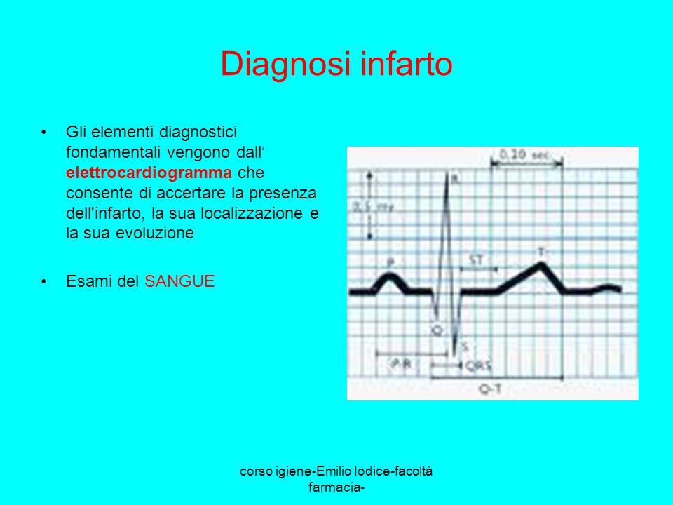 corso igiene-Emilio Iodice-facoltà farmacia- Diagnosi infarto Gli elementi diagnostici fondamentali vengono dall elettrocardiogramma che consente di a