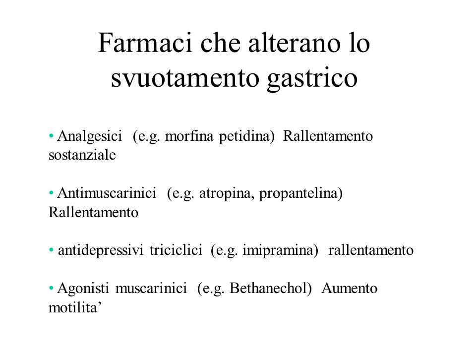 Farmaci che alterano lo svuotamento gastrico Analgesici (e.g. morfina petidina) Rallentamento sostanziale Antimuscarinici (e.g. atropina, propantelina