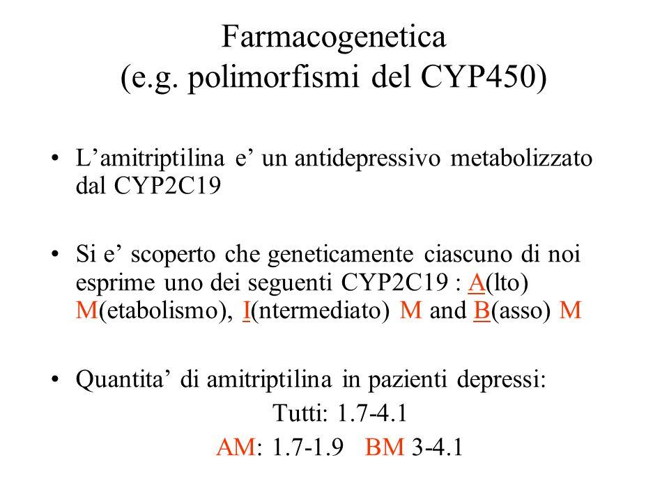 Farmacogenetica (e.g. polimorfismi del CYP450) Lamitriptilina e un antidepressivo metabolizzato dal CYP2C19 Si e scoperto che geneticamente ciascuno d