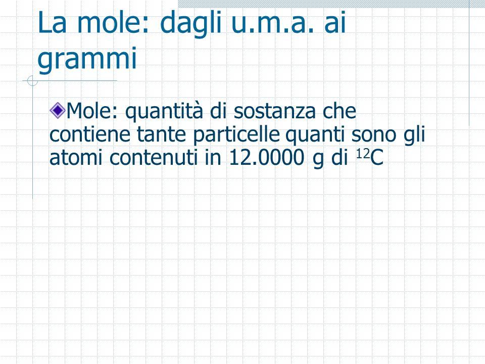 La mole: dagli u.m.a. ai grammi grammi moleNumero di Avogadro u.m.a. Livello atomico Livello macroscopico