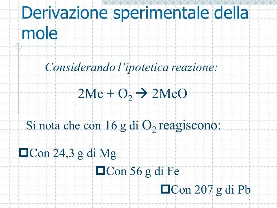 La mole: dagli u.m.a. ai grammi Mole: quantità di sostanza che contiene tante particelle quanti sono gli atomi contenuti in 12.0000 g di 12 C