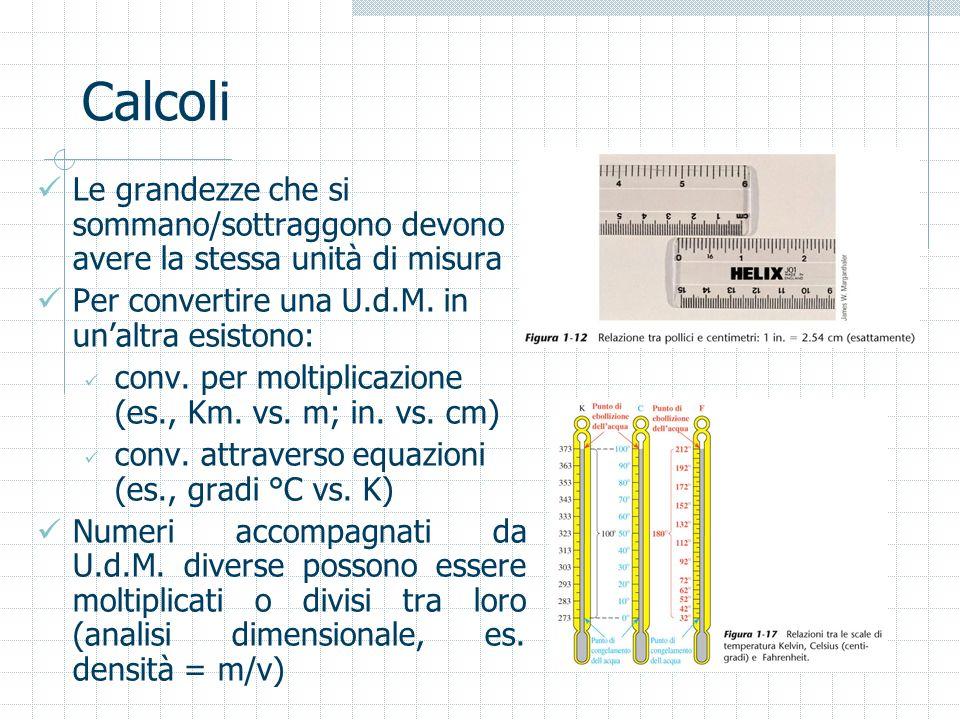 Le unità di misura Misurare significa verificare quante volte un campione di riferimento è contenuto nella grandezza che stiamo misurando Il risultato