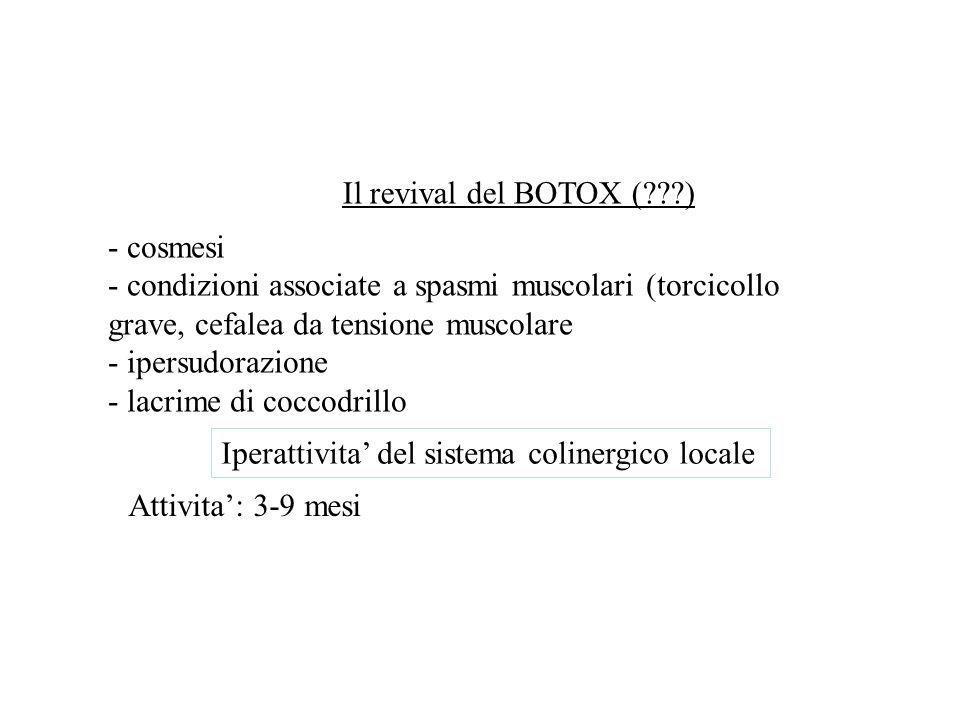 Il revival del BOTOX (???) - cosmesi - condizioni associate a spasmi muscolari (torcicollo grave, cefalea da tensione muscolare - ipersudorazione - lacrime di coccodrillo Iperattivita del sistema colinergico locale Attivita: 3-9 mesi