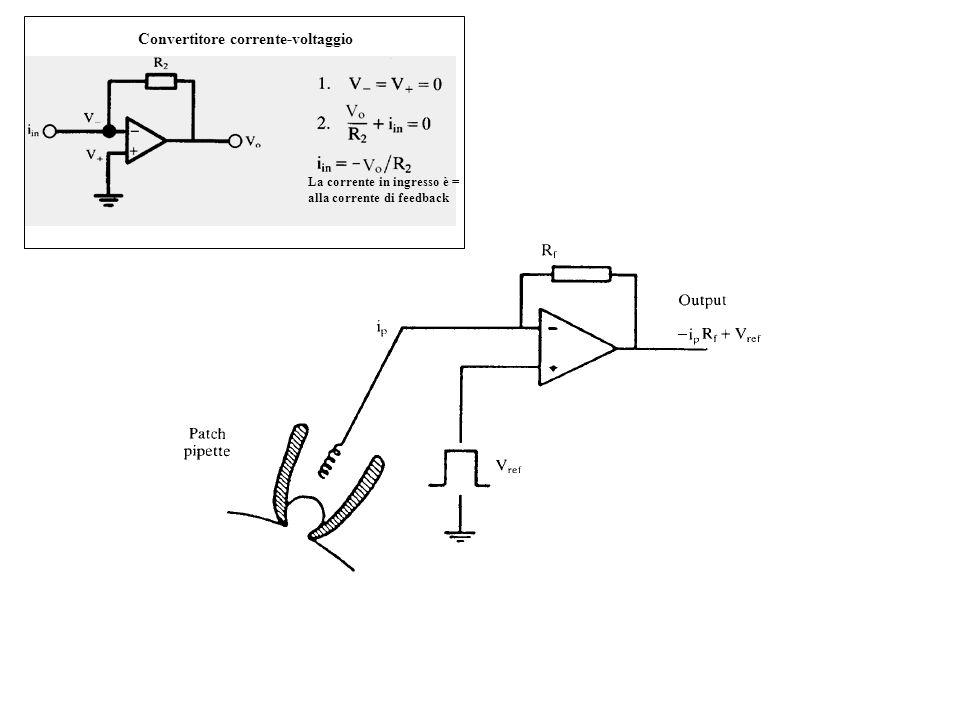 Convertitore corrente-voltaggio La corrente in ingresso è = alla corrente di feedback