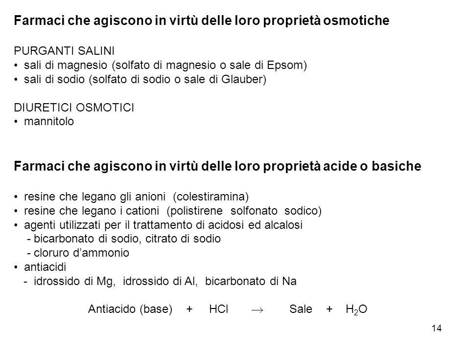 14 Farmaci che agiscono in virtù delle loro proprietà osmotiche PURGANTI SALINI sali di magnesio (solfato di magnesio o sale di Epsom) sali di sodio (