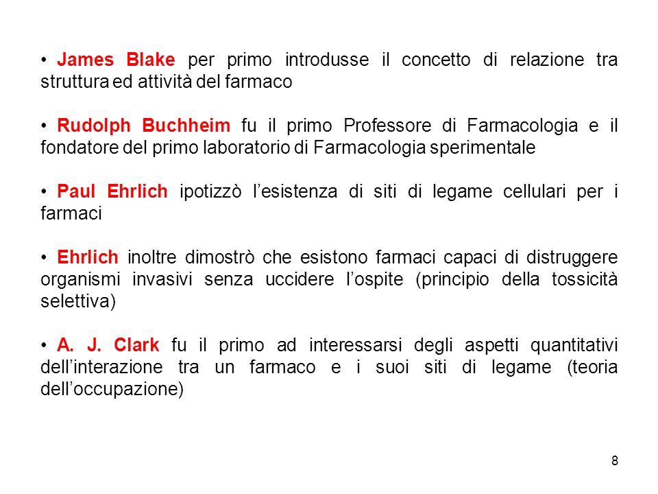 8 James Blake per primo introdusse il concetto di relazione tra struttura ed attività del farmaco Rudolph Buchheim fu il primo Professore di Farmacolo
