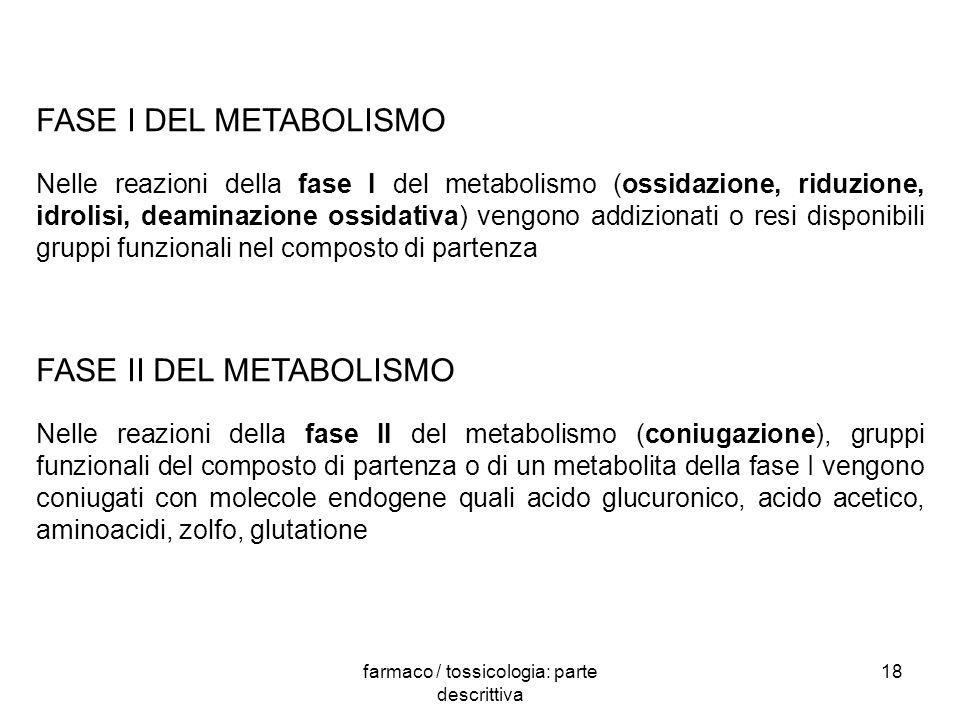 farmaco / tossicologia: parte descrittiva 18 FASE I DEL METABOLISMO Nelle reazioni della fase I del metabolismo (ossidazione, riduzione, idrolisi, dea