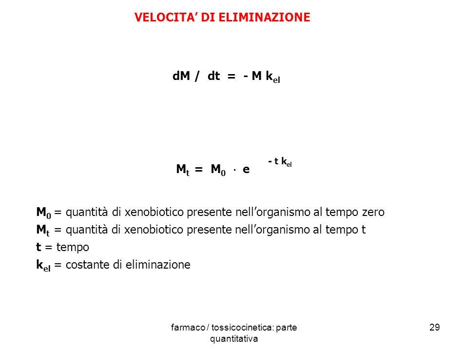 farmaco / tossicocinetica: parte quantitativa 29 - t k el VELOCITA DI ELIMINAZIONE dM / dt = - M k el M t = M 0 e M 0 = quantità di xenobiotico presen