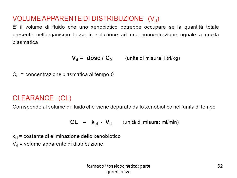 farmaco / tossicocinetica: parte quantitativa 32 VOLUME APPARENTE DI DISTRIBUZIONE (V d ) E il volume di fluido che uno xenobiotico potrebbe occupare