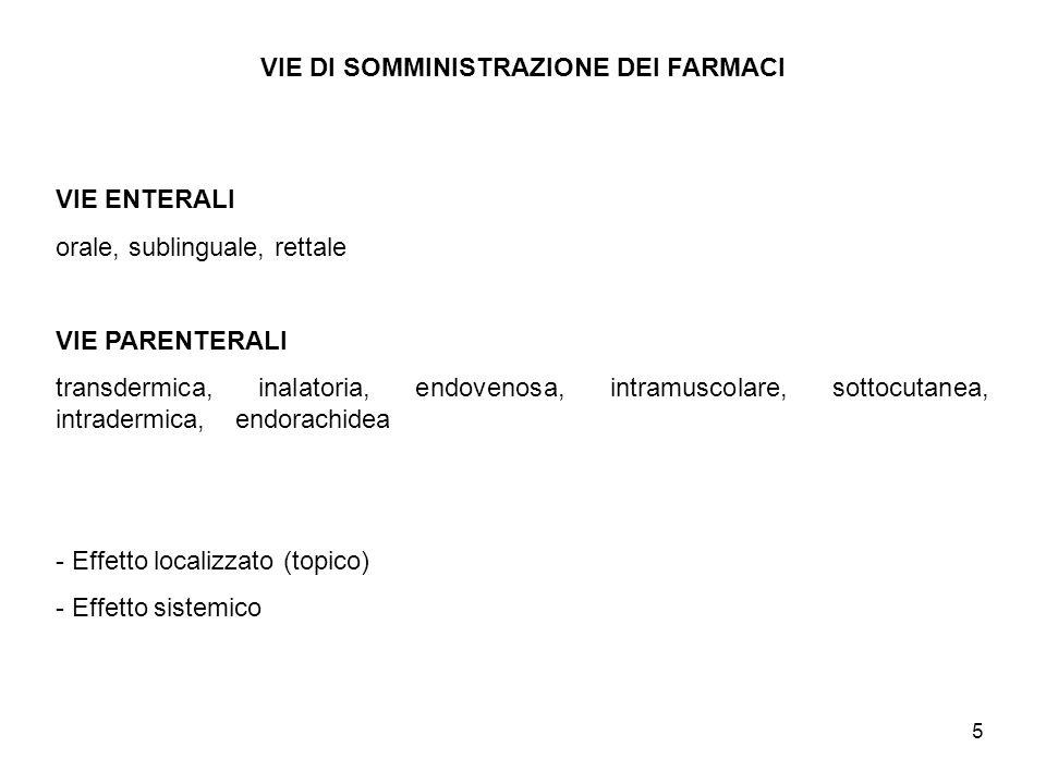 5 VIE DI SOMMINISTRAZIONE DEI FARMACI VIE ENTERALI orale, sublinguale, rettale VIE PARENTERALI transdermica, inalatoria, endovenosa, intramuscolare, s