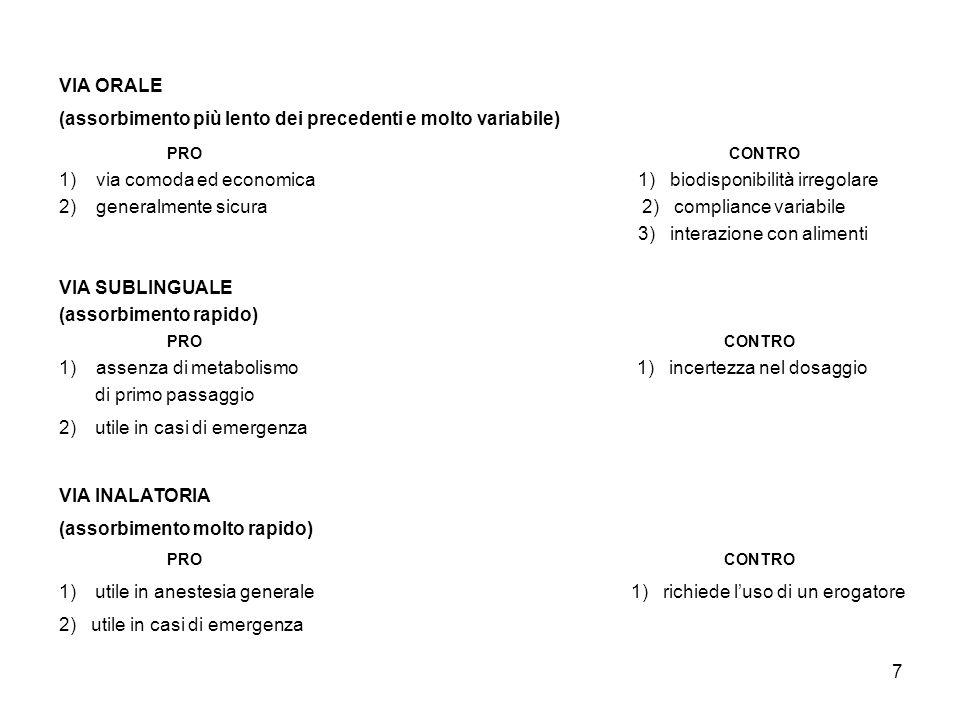7 VIA ORALE (assorbimento più lento dei precedenti e molto variabile) PRO CONTRO 1) via comoda ed economica 1) biodisponibilità irregolare 2) generalm
