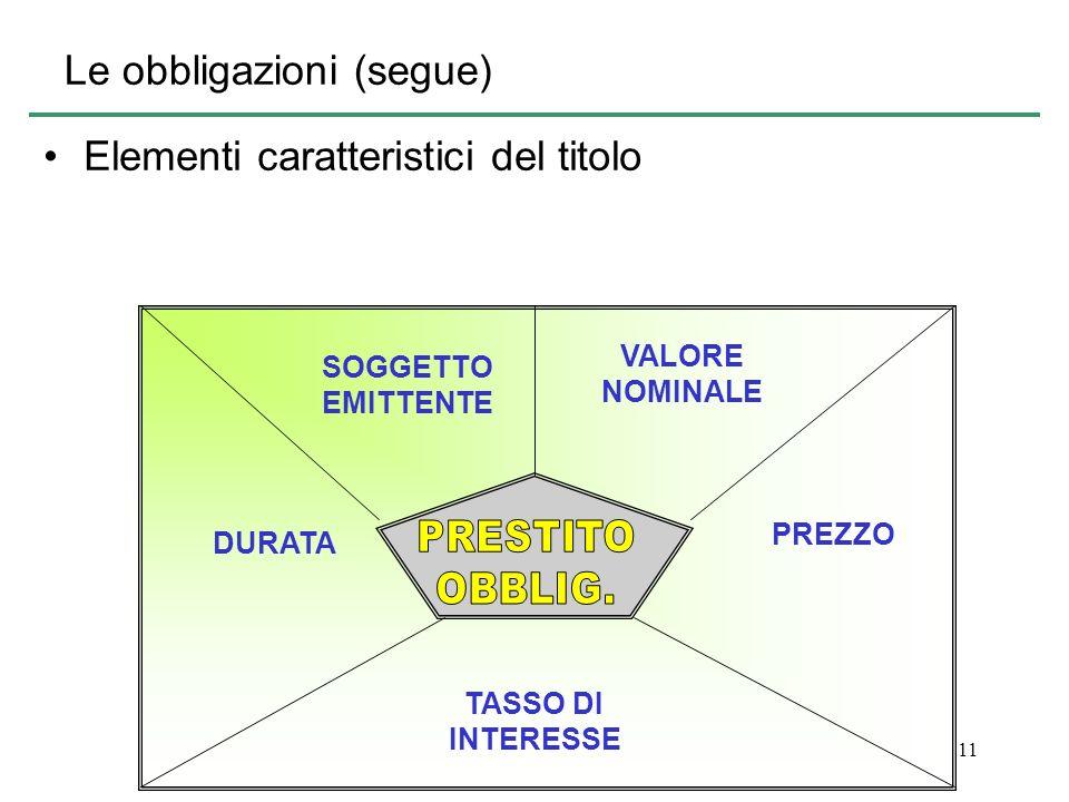 Claudio Jommi © Org Az Farm I Finanza 11 Le obbligazioni (segue) Elementi caratteristici del titolo SOGGETTO EMITTENTE DURATA TASSO DI INTERESSE PREZZO VALORE NOMINALE