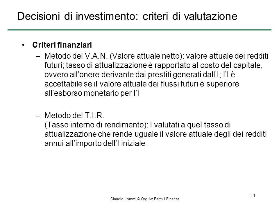 Claudio Jommi © Org Az Farm I Finanza 14 Criteri finanziari –Metodo del V.A.N.