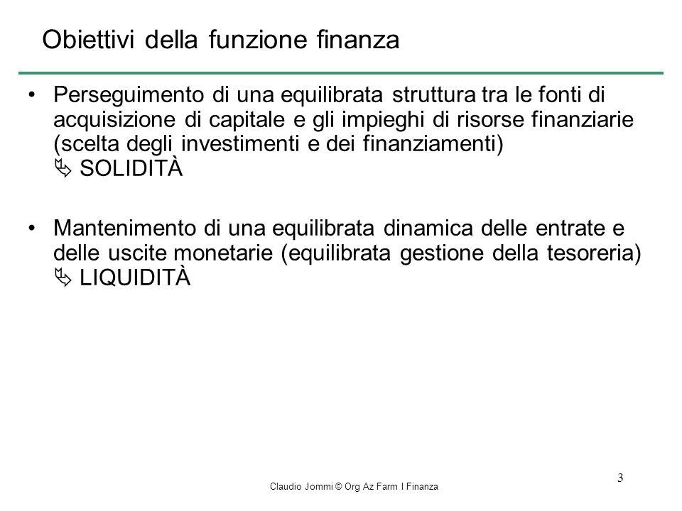 Claudio Jommi © Org Az Farm I Finanza 4 Struttura patrimoniale / finanziaria di unimpresa Fonti (Passivo) Capitale di rischio (Patrimonio netto) Immobilizzazioni (immobili macchinari) Disponibilità non liquide (es: rimanenze) Liquidità differite (crediti commerciali) Liquidità immediate (cassa e banche) Debiti correnti: (es.