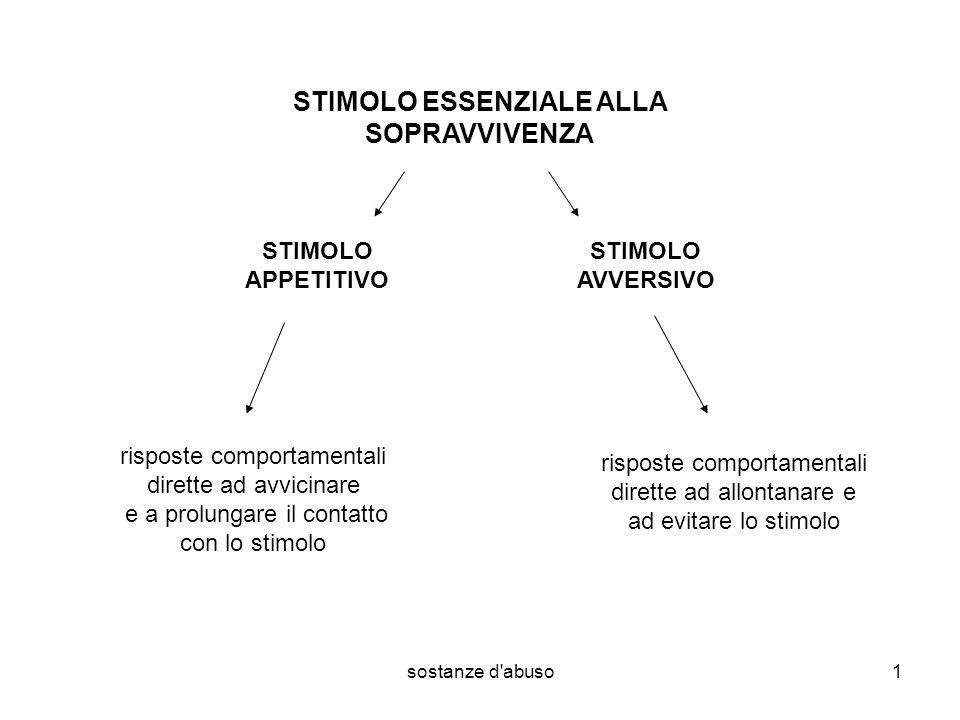sostanze d'abuso1 STIMOLO ESSENZIALE ALLA SOPRAVVIVENZA risposte comportamentali dirette ad avvicinare e a prolungare il contatto con lo stimolo STIMO