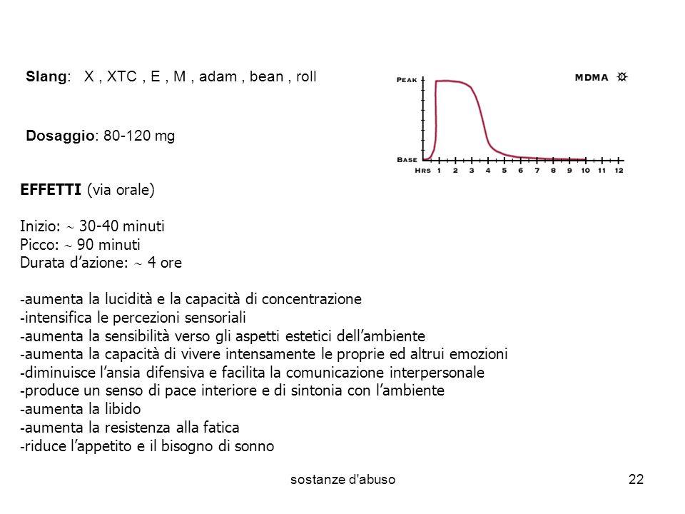 sostanze d'abuso22 EFFETTI (via orale) Inizio: 30-40 minuti Picco: 90 minuti Durata dazione: 4 ore - aumenta la lucidità e la capacità di concentrazio