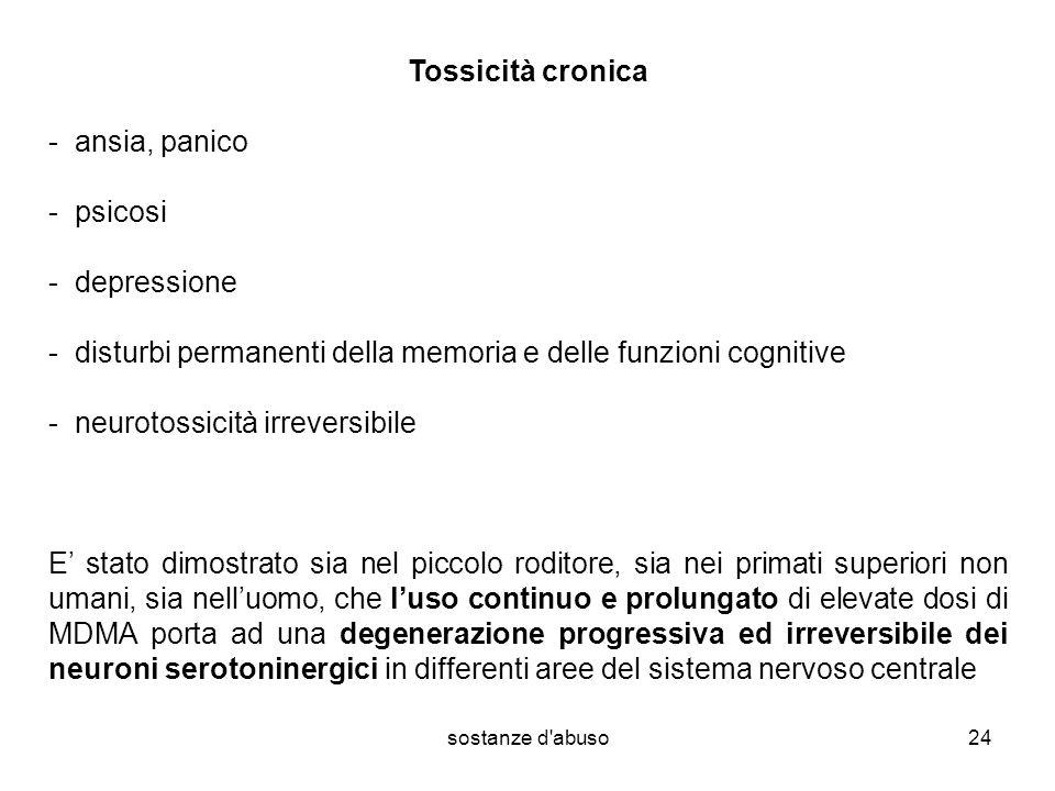sostanze d abuso24 Tossicità cronica - ansia, panico - psicosi - depressione - disturbi permanenti della memoria e delle funzioni cognitive - neurotossicità irreversibile E stato dimostrato sia nel piccolo roditore, sia nei primati superiori non umani, sia nelluomo, che luso continuo e prolungato di elevate dosi di MDMA porta ad una degenerazione progressiva ed irreversibile dei neuroni serotoninergici in differenti aree del sistema nervoso centrale