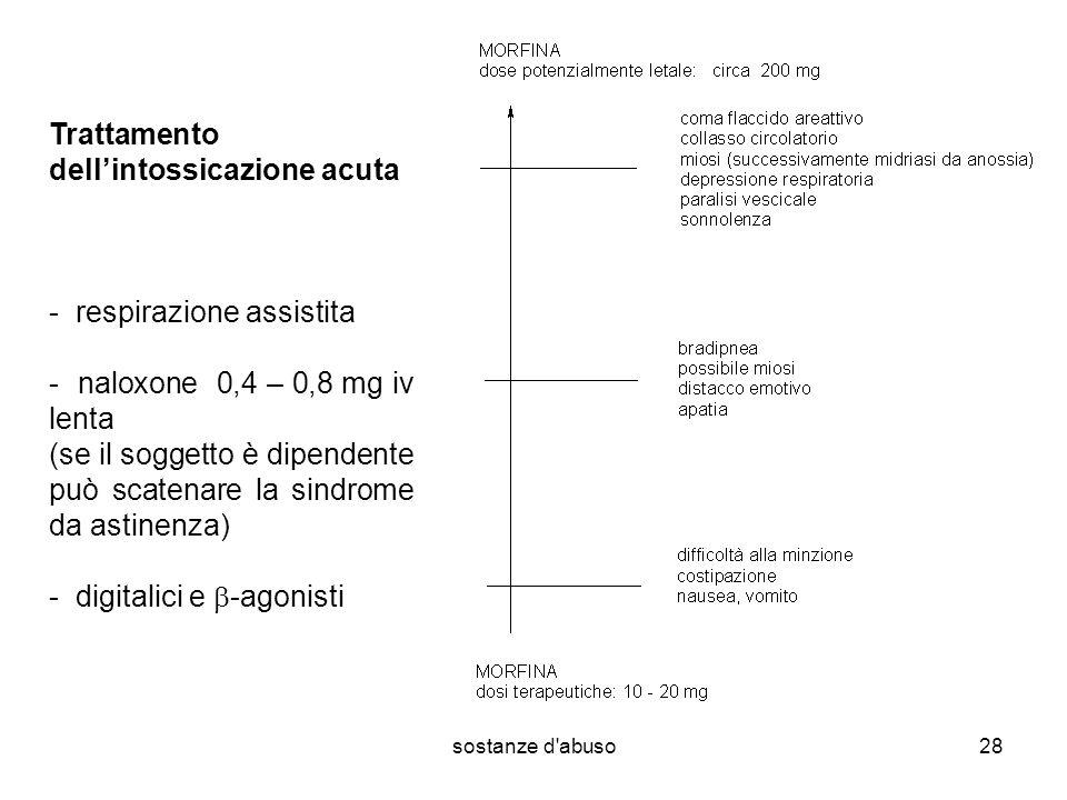 sostanze d abuso28 Trattamento dellintossicazione acuta - respirazione assistita - naloxone 0,4 – 0,8 mg iv lenta (se il soggetto è dipendente può scatenare la sindrome da astinenza) - digitalici e -agonisti