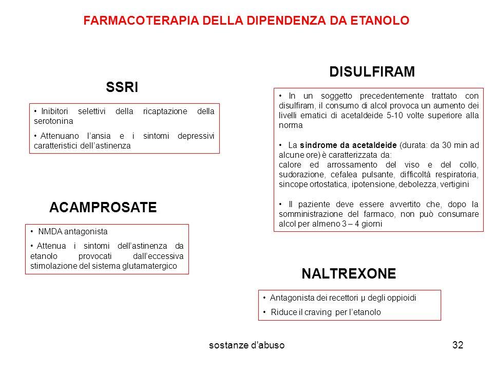 sostanze d'abuso32 FARMACOTERAPIA DELLA DIPENDENZA DA ETANOLO SSRI NALTREXONE DISULFIRAM ACAMPROSATE In un soggetto precedentemente trattato con disul
