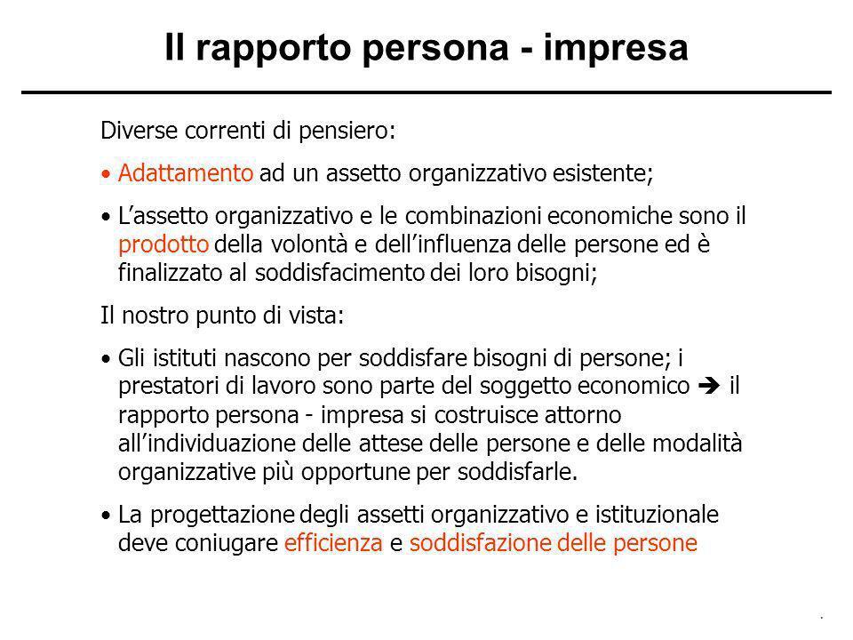 . Il rapporto persona - impresa Diverse correnti di pensiero: Adattamento ad un assetto organizzativo esistente; Lassetto organizzativo e le combinazi