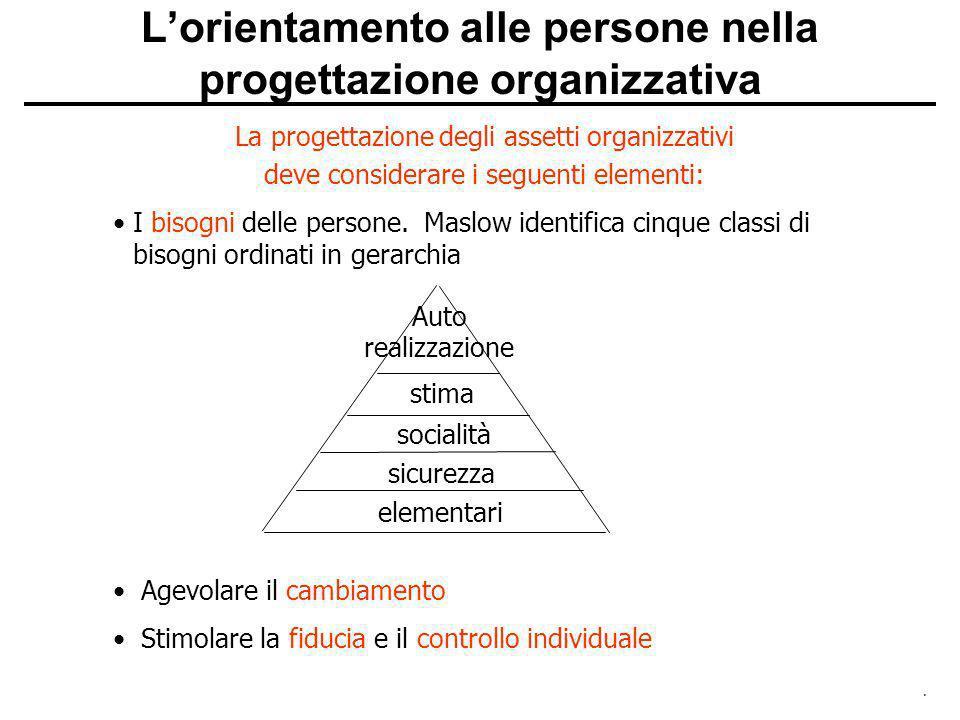 . Lorientamento alle persone nella progettazione organizzativa La progettazione degli assetti organizzativi deve considerare i seguenti elementi: I bi