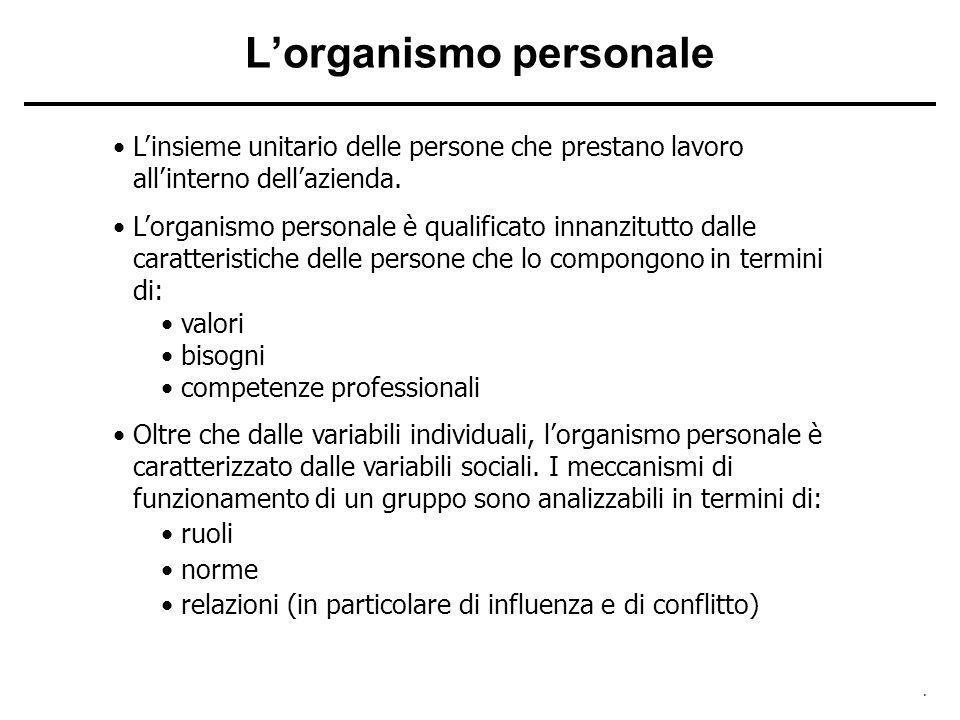 . Elementi critici nellanalisi dellorganismo personale Dimensione Composizione Dinamismo Modalità di apprendimento Flessibilità