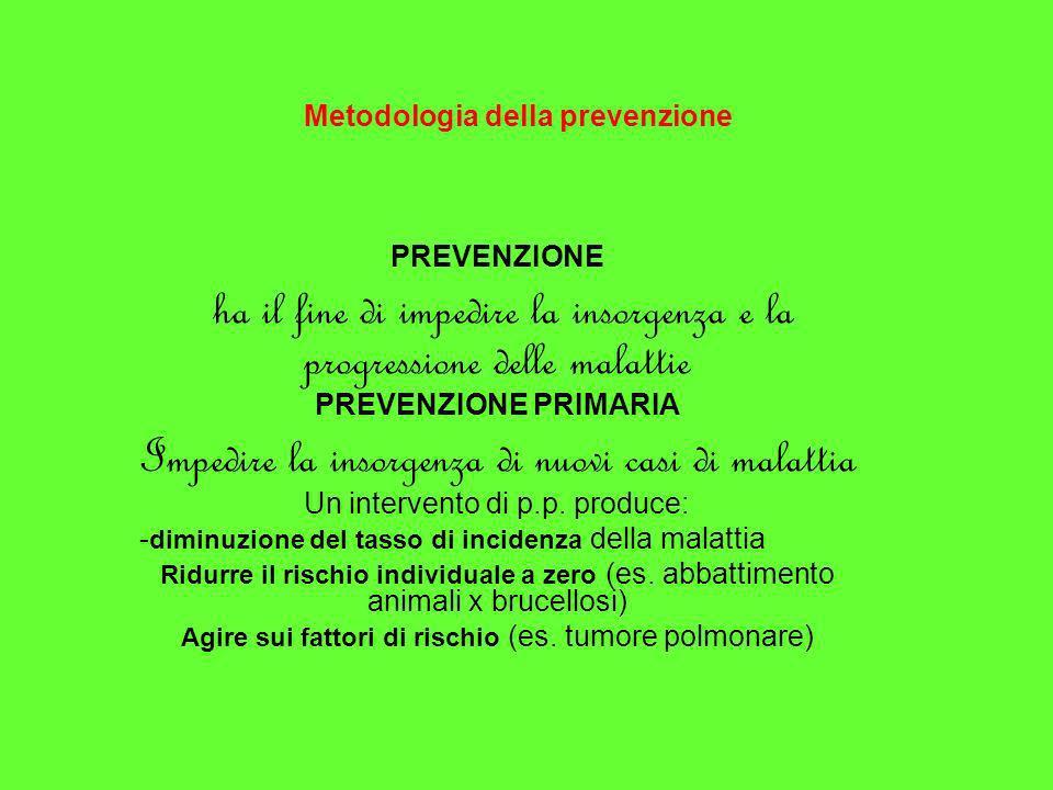 Metodologia della prevenzione PREVENZIONE ha il fine di impedire la insorgenza e la progressione delle malattie PREVENZIONE PRIMARIA Impedire la insor