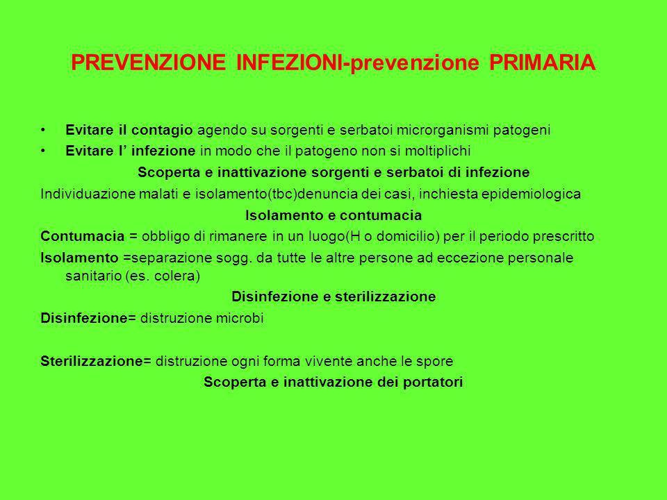 PREVENZIONE INFEZIONI-prevenzione PRIMARIA Evitare il contagio agendo su sorgenti e serbatoi microrganismi patogeni Evitare l infezione in modo che il