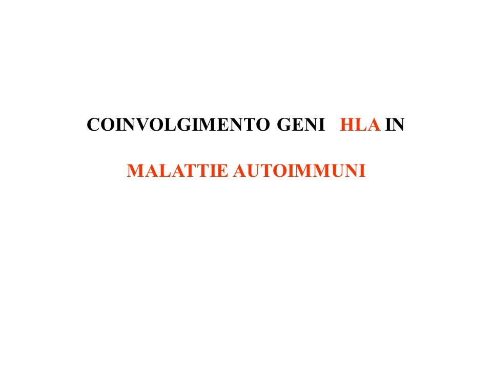 COINVOLGIMENTO GENI HLA IN MALATTIE AUTOIMMUNI