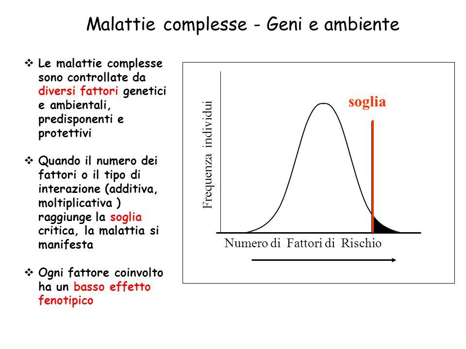 Malattie complesse - Geni e ambiente Le malattie complesse sono controllate da diversi fattori genetici e ambientali, predisponenti e protettivi Quand