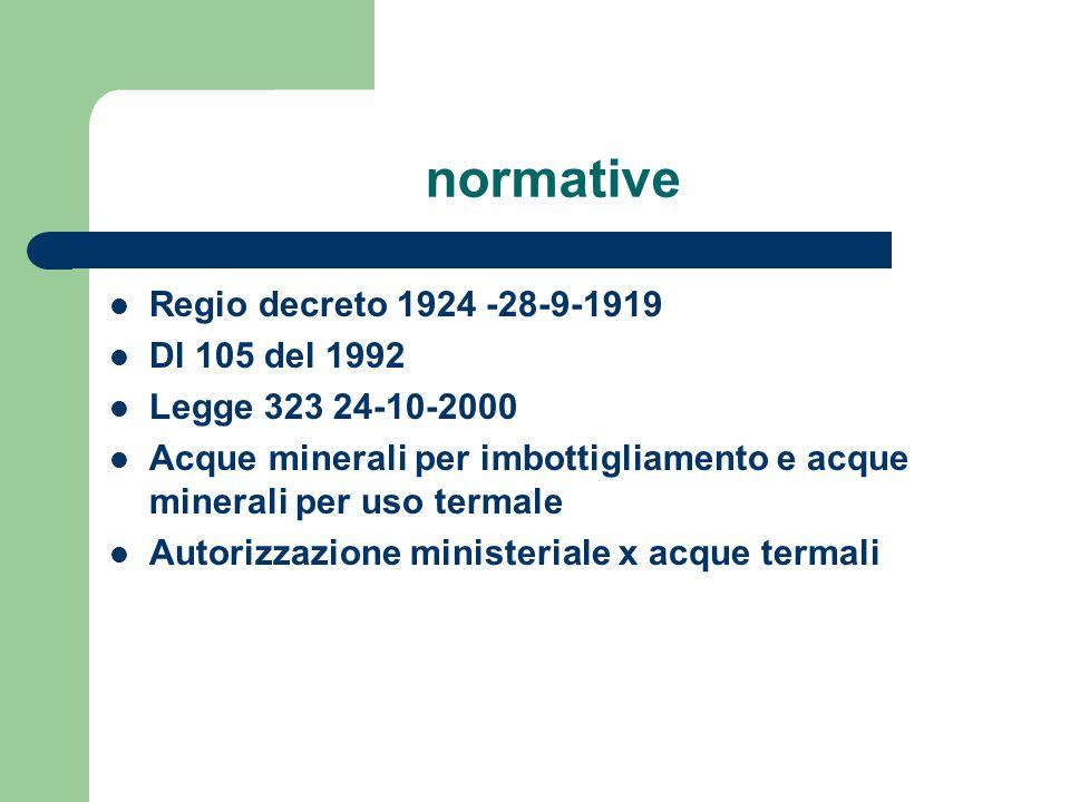 normative Regio decreto 1924 -28-9-1919 Dl 105 del 1992 Legge 323 24-10-2000 Acque minerali per imbottigliamento e acque minerali per uso termale Auto