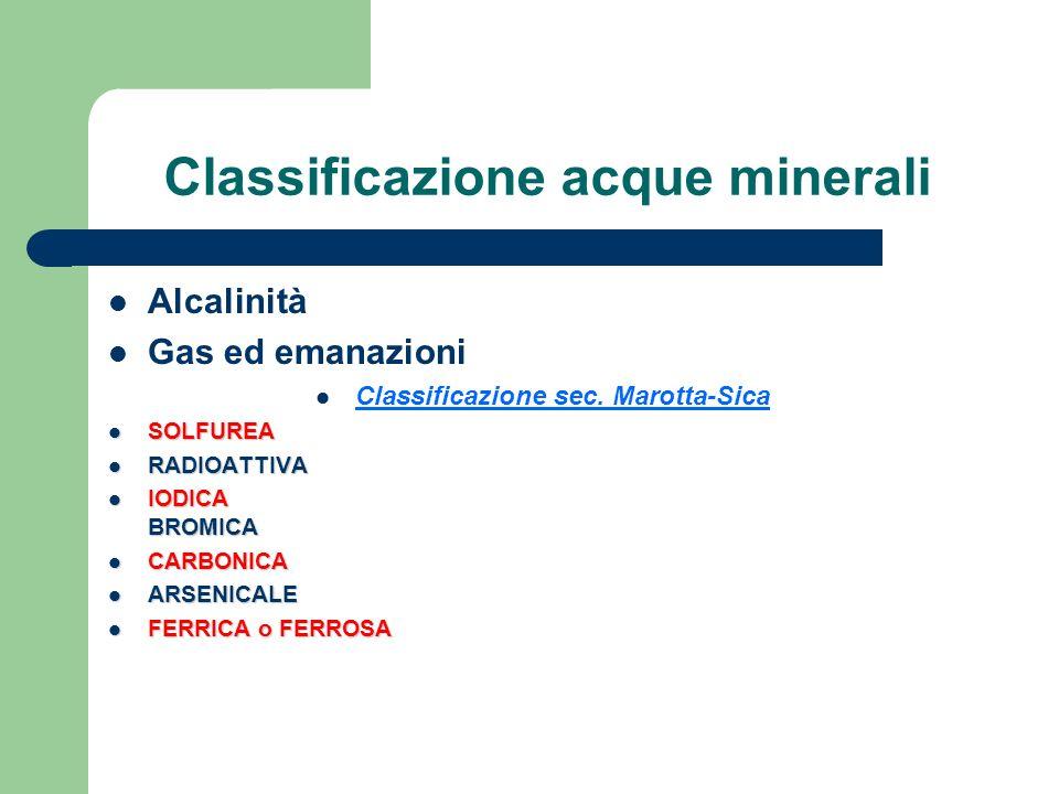 Classificazione acque minerali Alcalinità Gas ed emanazioni Classificazione sec. Marotta-Sica SOLFUREA SOLFUREA RADIOATTIVA RADIOATTIVA IODICA BROMICA