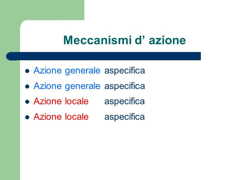 Meccanismi d azione Azione generale aspecifica Azione locale aspecifica