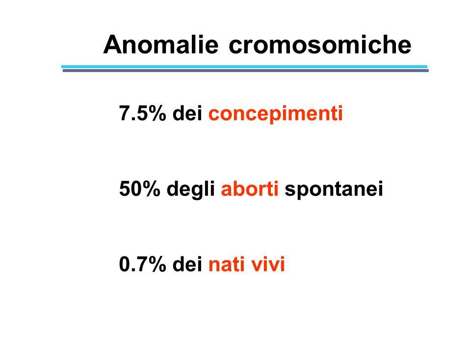 il fenotipo è determinato da: – caratteri specifici dovuti a effetto dose di specifici geni – caratteri aspecifici (ritardo mentale, difetto di crescita)