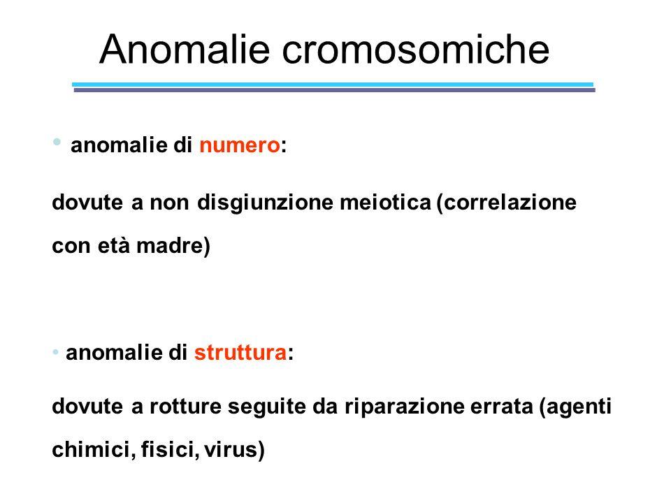 anomalie gametiche (costituzionali) anomalie post-zigotiche (mosaicismo) Anomalie cromosomiche