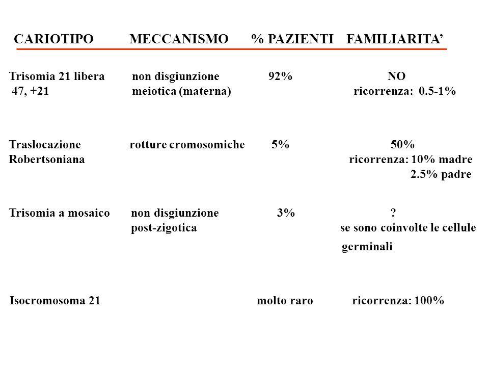 IL CARIOTIPO VIENE RICHIESTO DAL MEDICO IN CASO DI: (prenatale) - ETA MATERNA AVANZATA (=>35 ANNI) -GENITORI CON PRECEDENTE FIGLIO AFFETTO DA PATOLOGIA CROMOSOMICA - GENITORE PORTATORE DI RIARRANGIAMENTO STRUTTURALE BILANCIATO (1/200 nella popolazione) - GENITORE CON ANEUPLOIDIE DEI CROMOSOMI SESSUALI - MALFORMAZIONI FETALI EVIDENZIATE ECOGRAFICAMENTE