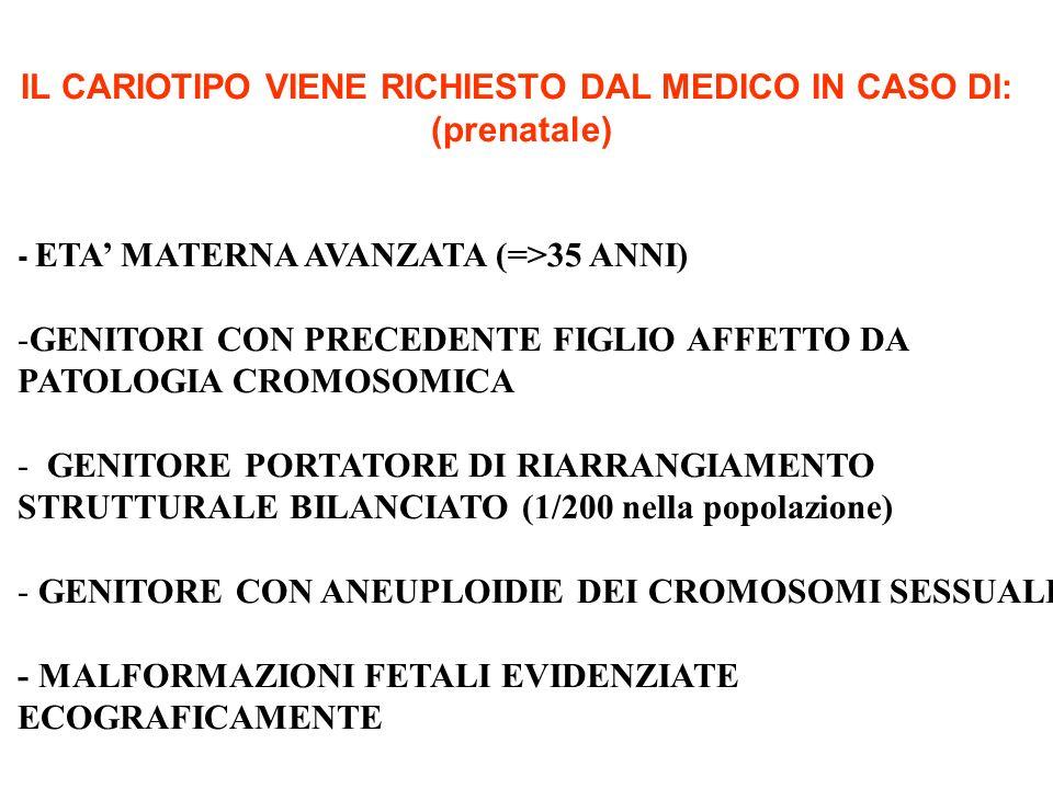 - PERSONE CON SOSPETTA SINDROME CROMOSOMICA - GENITORI E FAMILIARI DI PAZIENTI CON PATOLOGIA CROMOSOMICA ( ANOMALIE DI STRUTTURA ) - COPPIE CON ABORTI RIPETUTI - BAMBINI CON RITARDO MENTALE - BAMBINI CON SINDROMI POLIMALFORMATIVE - ALTERAZIONI DELLO SVILUPPO SESSUALE - AMENORREA PRIMARIA (SPECIE SE ASSOCIATA CON BASSA STATURA) - MASCHI CON OLIGOSPERMIA E AZOSPERMIA - NEONATI MORTI CON MALFORMAZIONI IL CARIOTIPO VIENE RICHIESTO DAL MEDICO IN CASO DI: (postnatale)