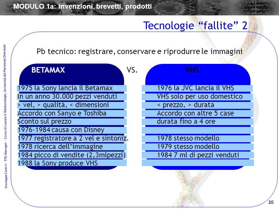 20 Giuseppe Conti © – TTO Manager - Corso di Laurea in Biotecnologie, Università del Piemonte Orientale Tecnologie fallite 2 MODULO 1a: invenzioni, br