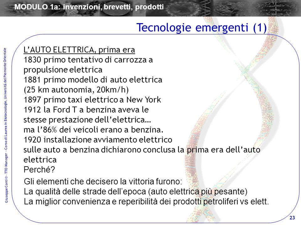 23 Giuseppe Conti © – TTO Manager - Corso di Laurea in Biotecnologie, Università del Piemonte Orientale LAUTO ELETTRICA, prima era 1830 primo tentativ